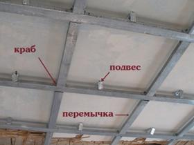 каркас для навесного потолка