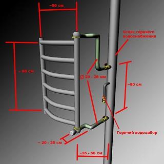 схема подключения полотенцесушителя к стояку
