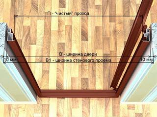 ширина двери и проема