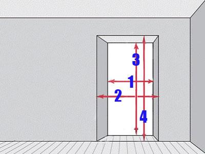 1 ширина двери, 2 ширина проема